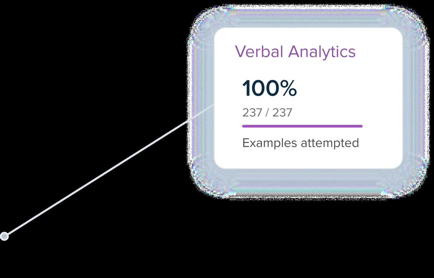 Verbal Analytics